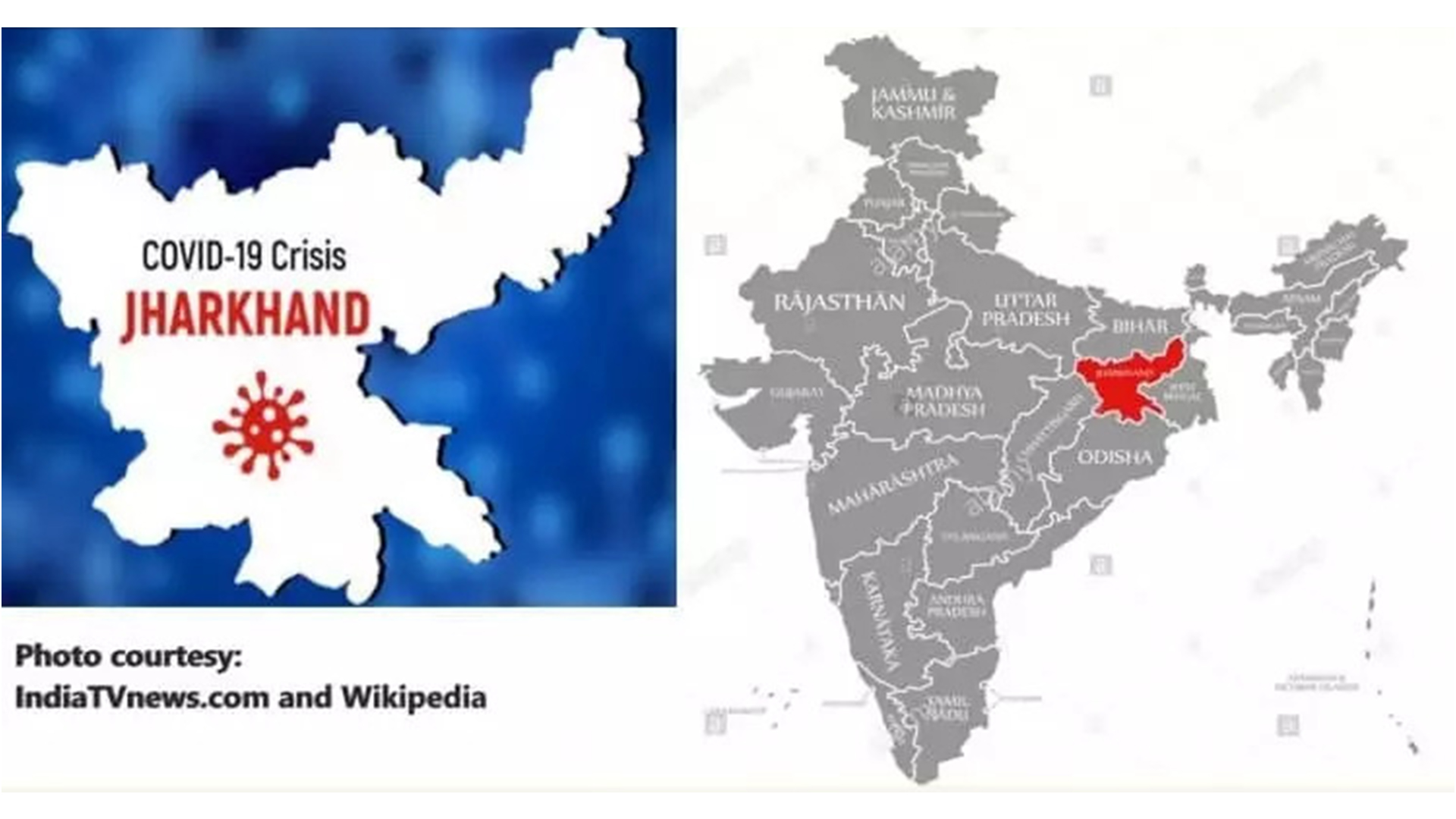 India COVID-19 Relief: Help Dhanbad With O2 Concentrators